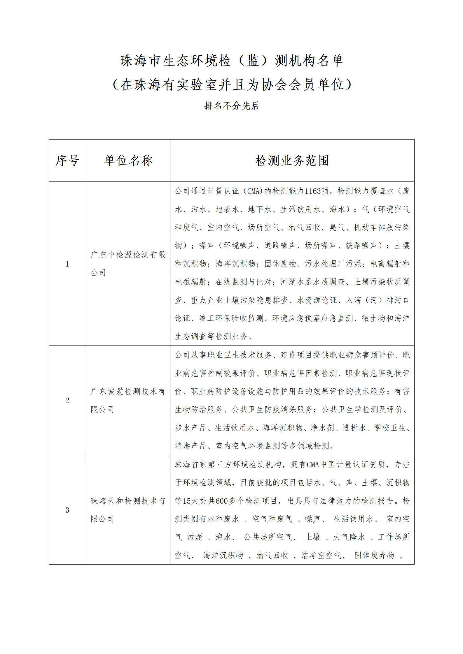 竞博jbo首页生态环境检(监)测机构名单(2)(1)(1)(1)_01.jpg
