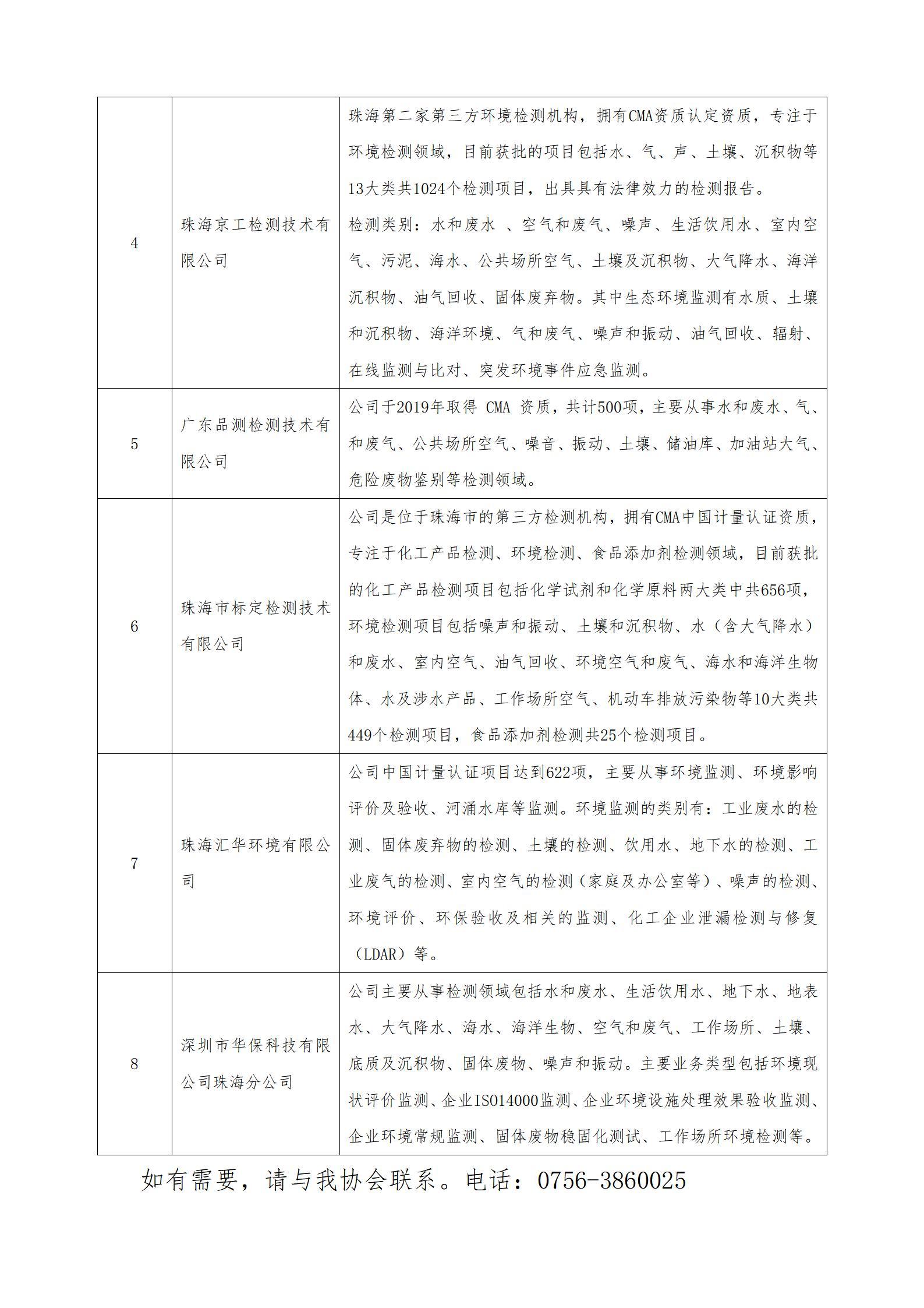 竞博jbo首页生态环境检(监)测机构名单(2)(1)(1)(1)_02.jpg